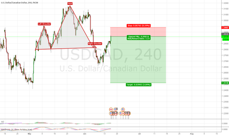 USDCAD: While in the Technical CAD