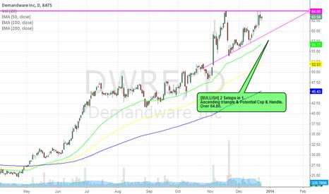 DWRE: $DWRE