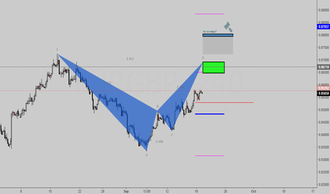 EURGBP: lovely Bat (long orders)