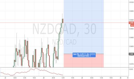 NZDCAD: NZDCAD 30M Structure Trade