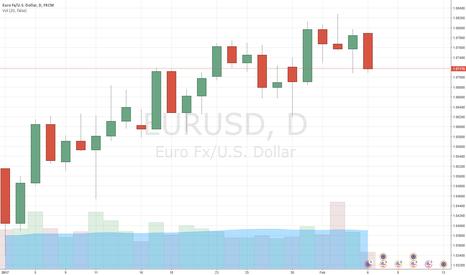 EURUSD: EURUSD needs more fuel to get higher