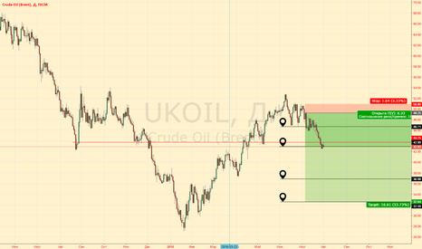UKOIL: UKOIL. Продолжаем набирать шортовую позицию.
