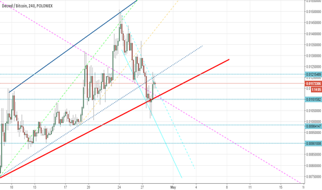 DCRBTC: Is nowhere do fall anymore... DCRBTC