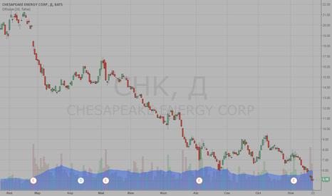 CHK: Продолжит снижение