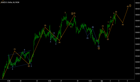 XAUUSD: GOLD/DOLLAR - Potential ZIGZAG before the BIG SHORT!