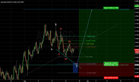 AUDUSD: Looks like the C wave will be an Ending diagonal ?