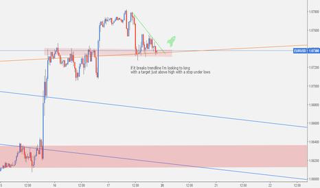 EURUSD: EURUSD: short term buy