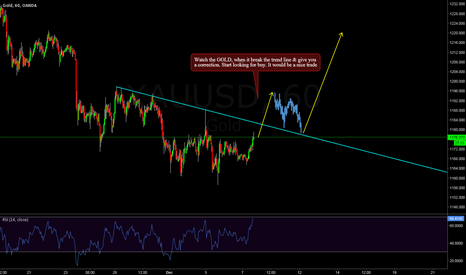 XAUUSD: GOLD - Buy is coming !!!