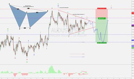 AUDUSD: AUD/USD - Short Term SELL - Bearish Breach Scenario
