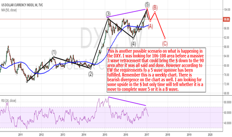 DXY: DXY: An Alternative Pathway