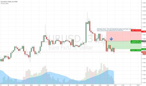 EURUSD: EUR/USD short - big volumes and institutional orders at 1.1177