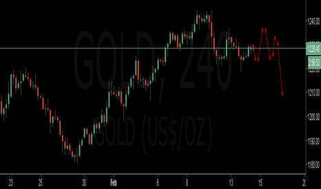 GOLD: GOLD CONSOLIDATAION AREA