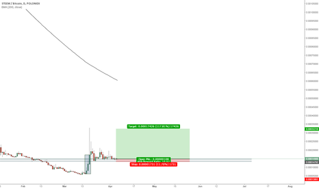 STEEMBTC: Steem important support level low risk to high probable profit