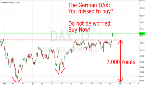 DAX: You missed to buy Europe? Buy the German DAX now!
