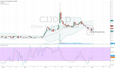 CJJD: cjjd increase