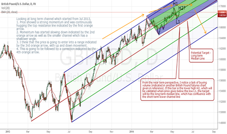 GBPUSD: GBPUSD - D1 - Trend Analysis