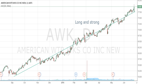 AWK: Long and Strong