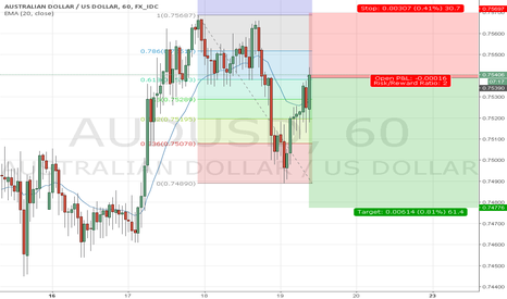 AUDUSD: AUD/USD, H1 Short