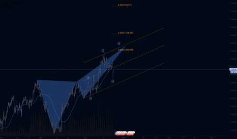 XAUUSD: Gapped Down let's see if it covers, or was pushing wave 4 at .50