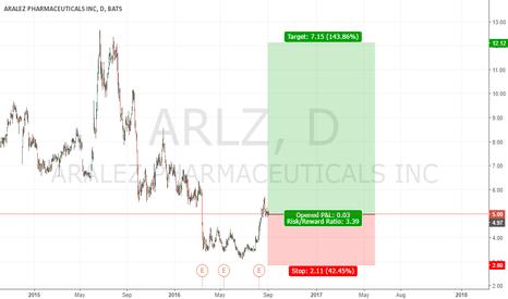 ARLZ: Long Aralez