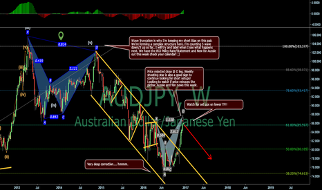 AUDJPY: Aussie/Yen outlook, into the new year we go!