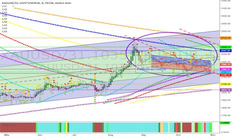 XAUUSD/31.1035*USDRUB: Gold - d  !