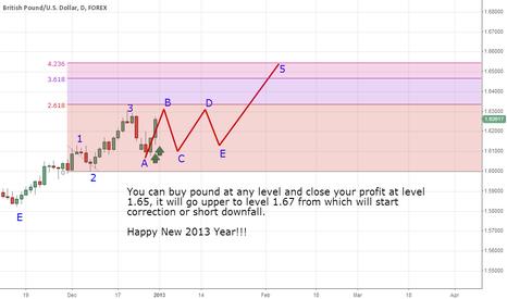 GBPUSD: Pound Goes Up