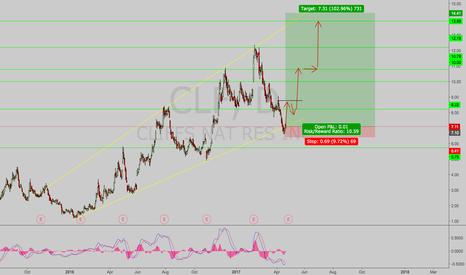 CLF: Long CFL.