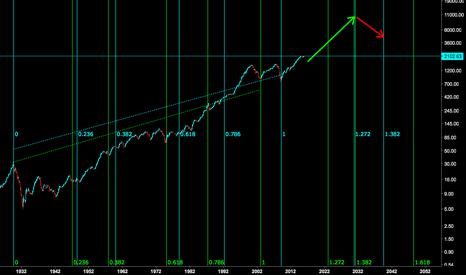 YALE/SPCOMP: S&P Time Analysis.