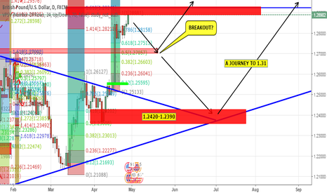 GBPUSD: GU IN UPWARD CHANNEL