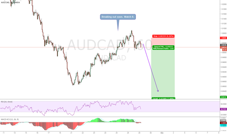 AUDCAD: AUDCAD, Breakout! Sell!
