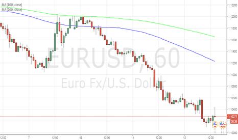 EURUSD: Long EURUSD at 1.0997, stop 1.0940, targets: 1.1060 , 1.11