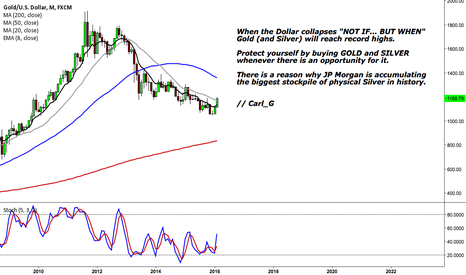 XAUUSD: NOT IF.....BUT WHEN THE DOLLAR COLLAPSES - BE PREPARED