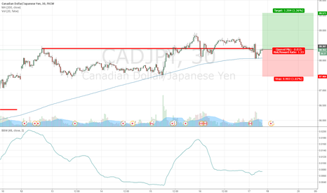 CADJPY: Volatility Breakout 30m CADJPY Long 20161217