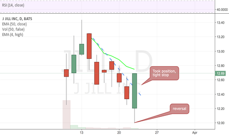 JILL: IPO setup