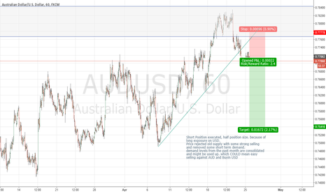 AUDUSD: Short AUD position against major trend momentum