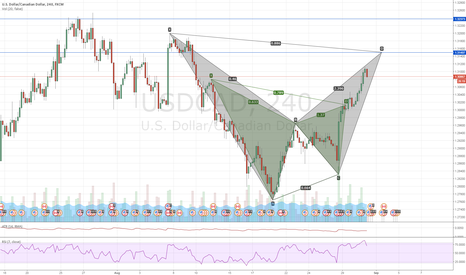 USDCAD: USDCAD - Bat Pattern