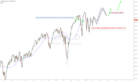 SPX: To the Moon Alice ! Short and Long term game theory play
