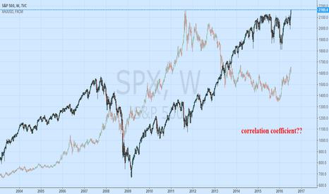 SPX: SPX vs Gold in long term
