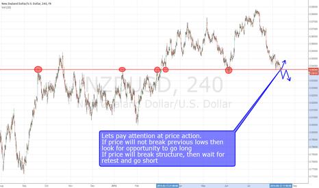 NZDUSD: NZD/USD decision point