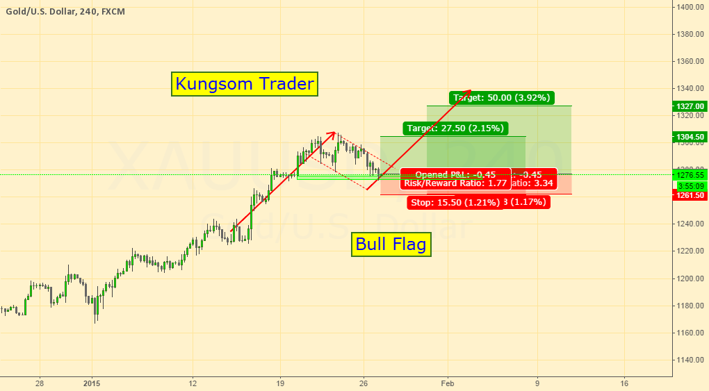 Gold Bull Flag Pattern
