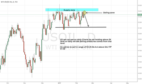 USOIL: Oil sell advice on Strong Resistance Area