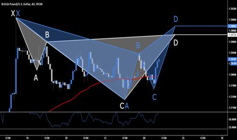 GBPUSD: GBP.USD - x2 Short Opportunities