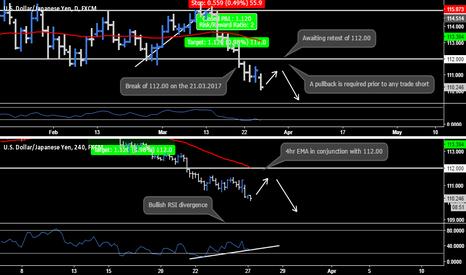 USDJPY: USD.JPY - Daily & 4hr Chart Analysis