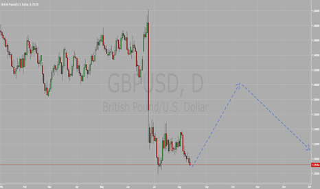 GBPUSD: GBPUSD to 1.4 by mid-Oct
