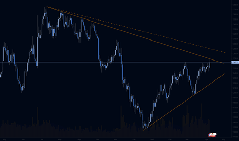 XAUUSD: Gold Daily Proposed Trend-line Top