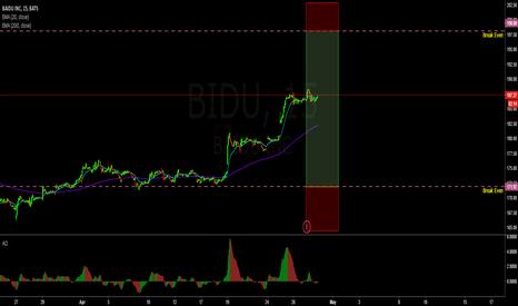 BIDU: Earnings trade on BIDU