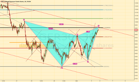GER30: DAX Bear Gartley on 50% retrace level with TC