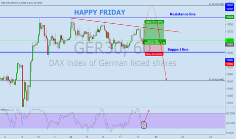 GER30: DAX (Happy Friday - Day trading)