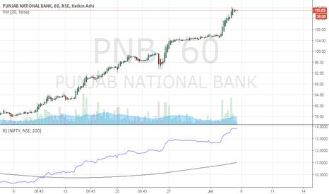 PNB: BO working in PNB